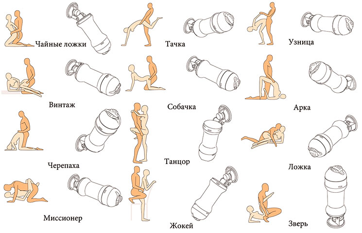 12 позиций камасутры для мастурбатора Spider